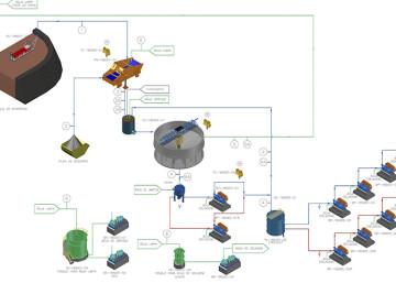 Projetos conceituais de engenharia